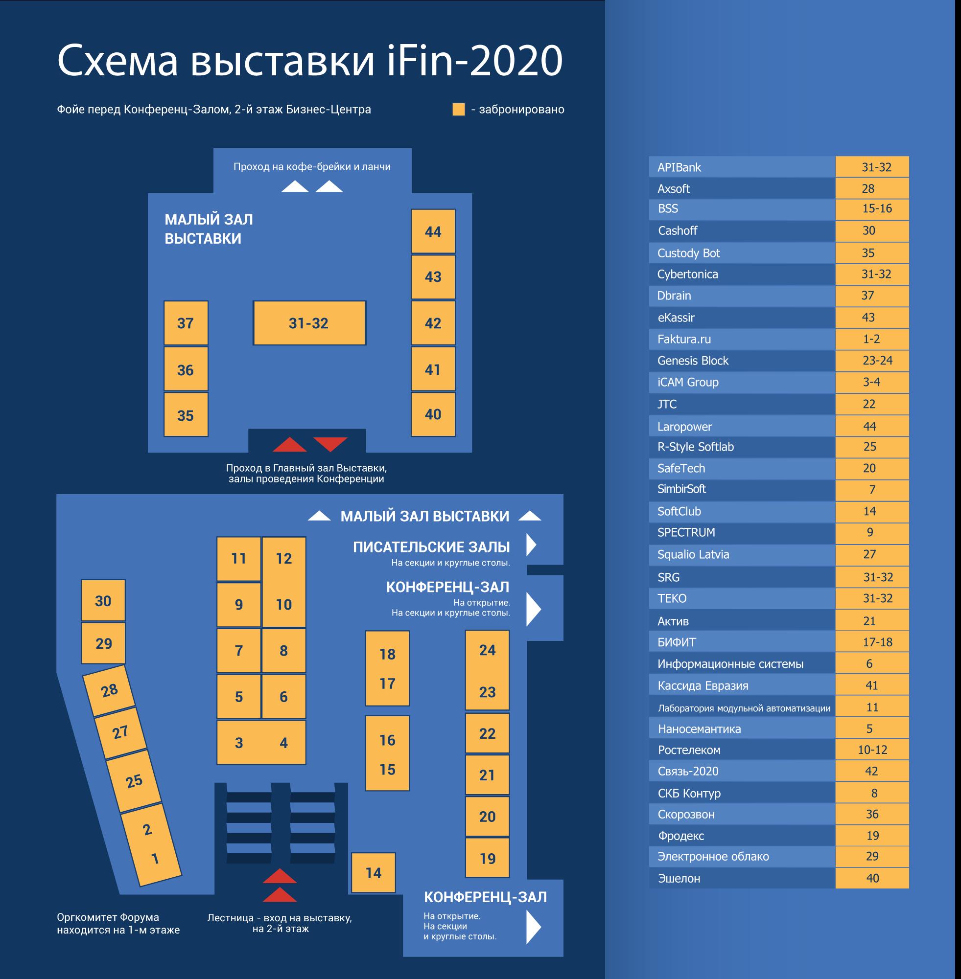 Схема выставки iFin-2020